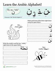 Arabic Alphabet: Nūn