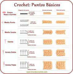 Puntos crochet Needed for translations of stitches from Spanish to English. Crochet Instructions, Crochet Diagram, Crochet Chart, Crochet Basics, Diy Crochet, Crochet Cross, Crochet Stitches Patterns, Learn To Crochet, Loom Knitting