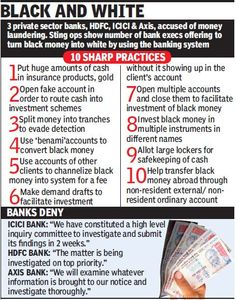 Sting operation reveals money laundering by top banks - The Times of India