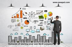 Demands Of Starting Your #Own #MLM #Company