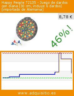Happy People 72135 - Juego de dardos con diana (30 cm, incluye 6 dardos) [importado de Alemania] (Juguete). Baja 46%! Precio actual 8,78 €, el precio anterior fue de 16,41 €. http://www.adquisitio.es/happy-people/72135-juego-dardos-diana