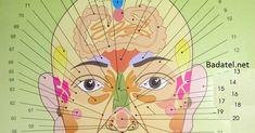 Kompletná mapa tváre: Ako poloha akné prezradí čo máte v tele choré
