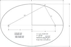 Laying out a Prolate Ellipse | Monolithic Dome Institute