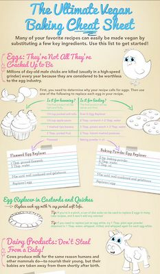 Vegan Baking Cheat Sheet! Useful for vegans and if you are just missing one of these non-vegan .