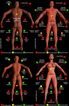 Really good chart for tattoo pain!
