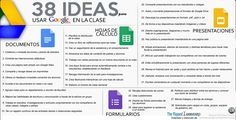 38 Ideas para usar Google Drive en la clase | The Flipped Classroom