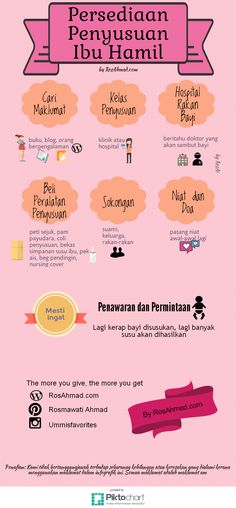 Manfaat Senam Hamil By Mom Sherly Midwifery, Religious Quotes, Pregnancy Tips, Kids And Parenting, Breastfeeding, Infographic, Education, Bunting, Healthy