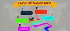 How to Start #Blogging IN 2K18  Step by Step #infographics #design  #marketing #makeyourownlane #SEO #blogger #socialmediamarketing #GrowthHacking #startup #contentmarketing #entrepreneur #SocialMedia #Reputationmanagement #contentmarketingstrategy #DigitalMarketing Content Marketing Strategy, Social Media Marketing, Digital Marketing, Reputation Management, Management Company, Online Images, Digital Media, How To Start A Blog, Blogging