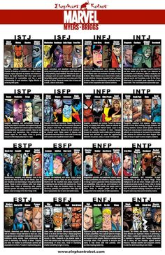 Marvel® Meets Myers-Briggs®. ( @Bryn Wittmayer  If this is too vague to be considered Whedonverse, let me know and I can remove it. :) )