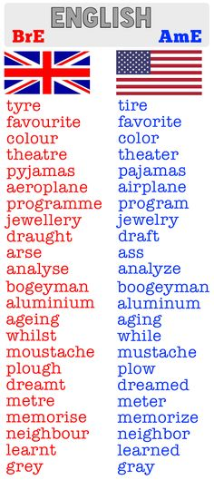 A quick look at British and American spelling