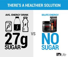 Sugar is one of the most damaging substances that you can ingest!!