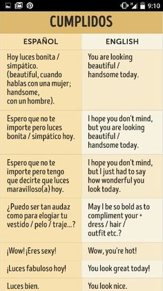 Improve your vocabulary Spanish Help, Learn To Speak Spanish, Learn Spanish Online, Spanish Basics, Study Spanish, Spanish Phrases, Spanish Grammar, Spanish Vocabulary, Spanish English