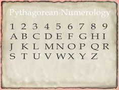 Want to find out some thing about numerology?numerology and tarot Get some guidance for your daily life.numerology for names From basic to complex numerology. Take a look at the strategies and help right here! Numerology Numbers, Numerology Chart, Astrology Numerology, Aquarius Astrology, Illuminati, What Is Birthday, Expression Number, Numerology Calculation, Calculator