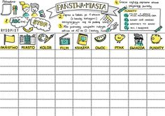 Państwa-miasta cz.2 | Rysopisy Parenting Workshop, Parenting Plan, Kids And Parenting, After School, Pre School, Back To School, Projects For Kids, Diy For Kids, Craft Kids