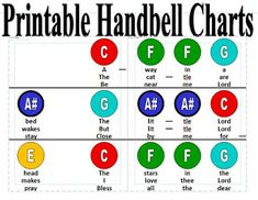 Primary Handbells: Song Index Primary Songs, Primary Singing Time, When I Am Baptized, My Redeemer Lives, Christmas Sheet Music, Primary Chorister, Prayers For Children, Traveling Alone Quotes, Christmas Program