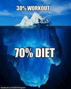 Diet Motivation