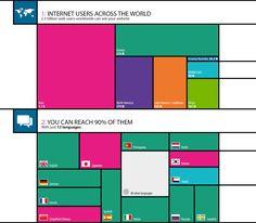 Capita – Translation & Interpreting Localisation Infographic