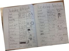Hello Literacy: Continuing Conversations about the Common Core...Close Readings of Complex Text - Part 1