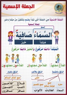 Arabic Verbs, Arabic Phrases, Arabic Sentences, Arabic Alphabet Letters, Learn Arabic Alphabet, Learning Arabic For Beginners, English Language Course, Learn Arabic Online, School Coloring Pages