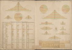 New York State, Double Page Plate No. 5 [Statistics, United States, Statistics, New York State]
