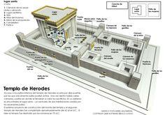 Templo de Herdoes