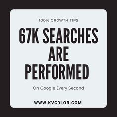 67k searches are performed on Google every second