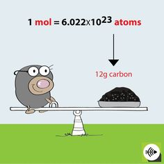 1 Mole = number of atoms in 12 g of carbon