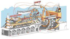 Happiness Research Fairground - Petros Antoniou Research, Meditation, Website, Architecture, Happy, Search, Arquitetura, Ser Feliz, Architecture Design
