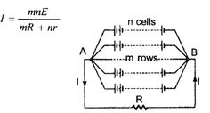 Plus Two Physics Notes Chapter 2 Electric Potential and