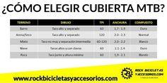 Tabla de características para Cubiertas MTB