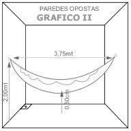 http://www.redesvitoria.com.br/figuras/paredesopostas.jpg #rede #dica #dimensoes