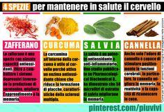 Spezie per la salute del cervello >> http://www.piuvivi.com/salute/spezie-migliorare-salute-benessere-cervello.html