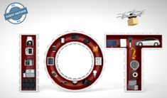 APIs: The Backbone of Internet of Things Through this article Abhinav educates us about the basics of IoT and how it has made APIs indispensable and substantially contributed to the growth of the API economy. Internet, Education, Onderwijs, Learning