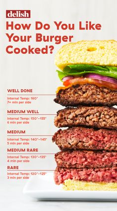 Degree of doneness rare medium how to cook with plant based easy oven baked hamburgers simply the ultimate bbq burger recipe perfect burger recipe bobby Grilled Burger Recipes, Best Burger Recipe, Gourmet Burgers, Grilling Recipes, Beef Recipes, Cooking Recipes, Grilling Burgers, Beef Burgers, Barbecue Recipes