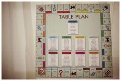 plan de table mariage Jeu