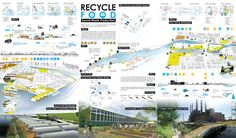 urban design board - Google Search