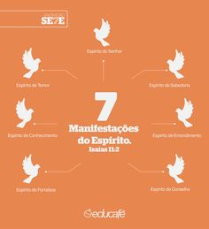 Os 7 Espíritos de Deus. Saiba mais em  http://educafe.com.br/o-poder-dos-numeros-na-biblia/