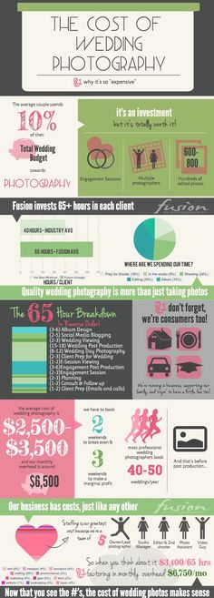 A Breakdown Of The Cost Wedding Photography And What Youre Paying For That