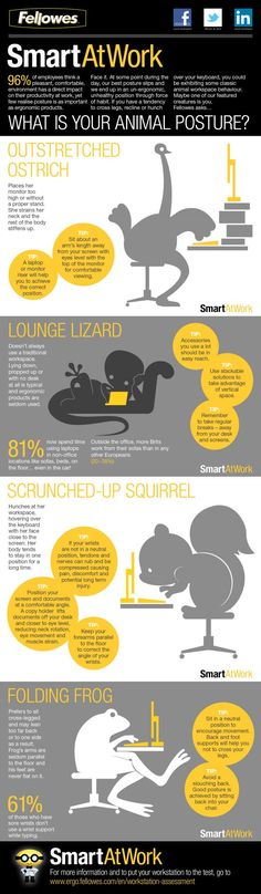 Lounge lizard or folding frog? What's your workspace animal posture ? #infographic #ergonomics #smartatwork on Pikchur - Photo & Video Shari...