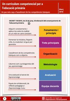 Curriculum educació primària. Departament d'Ensenyament