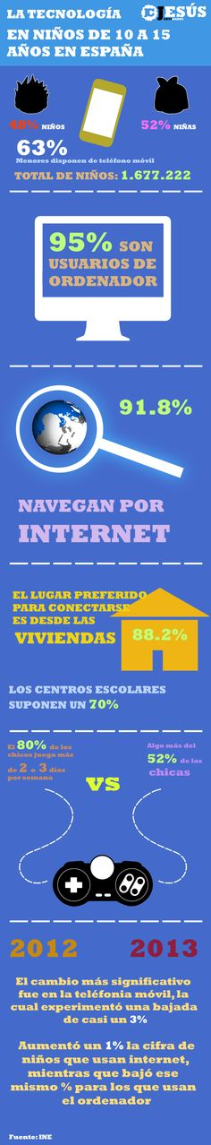 Cómo usan la tecnología los niños españoles (10-15 años) #infografia