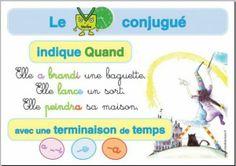 Verbe conjugué / verbe à l'infinitif   Cles de la classe ; version verbe RSEEG vert