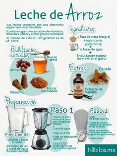 The Best Healthy Drinks For Those Over 55 Healthy Eating Tips, Healthy Nutrition, Healthy Drinks, Healthy Snacks, Raw Food Recipes, Healthy Recipes, Organic Recipes, Drink Recipes, Vegan Milk