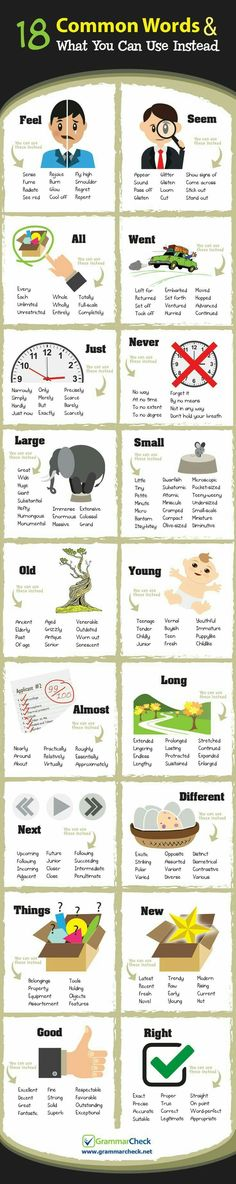 Great for synonyms! #homeschoolinginfographic