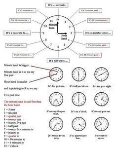 Learn to tell the time in English using video and pictures. A great free lesson to help who are learning to tell the time in English - learning basic English Learn English Grammar, English Language Learning, English Phrases, Learn English Words, English Writing, English Study, English Lessons, Teaching English, Learn Spanish