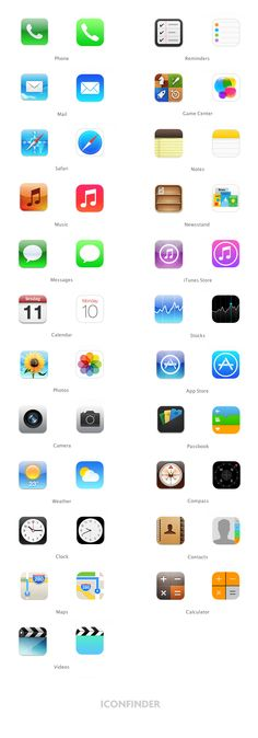 The Iconfinder Blog | A closer look at the iOS7 icons