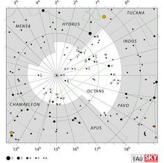 octans constellation,octans stars,octans location,octans star map