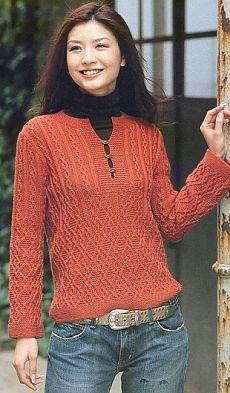 Pleteni puloveri.  Izbor.