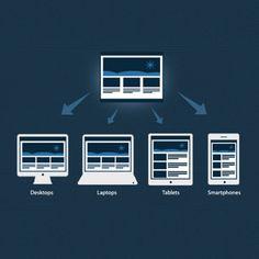 Soluções, desenvolvimento, hospedagem, cloud computing, sites institucionais, casamento, fotógrafo e lojas virtuais. Monitoramento, ADWords e newsletter