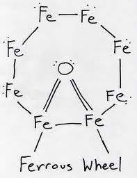Wheel of Ferrous~